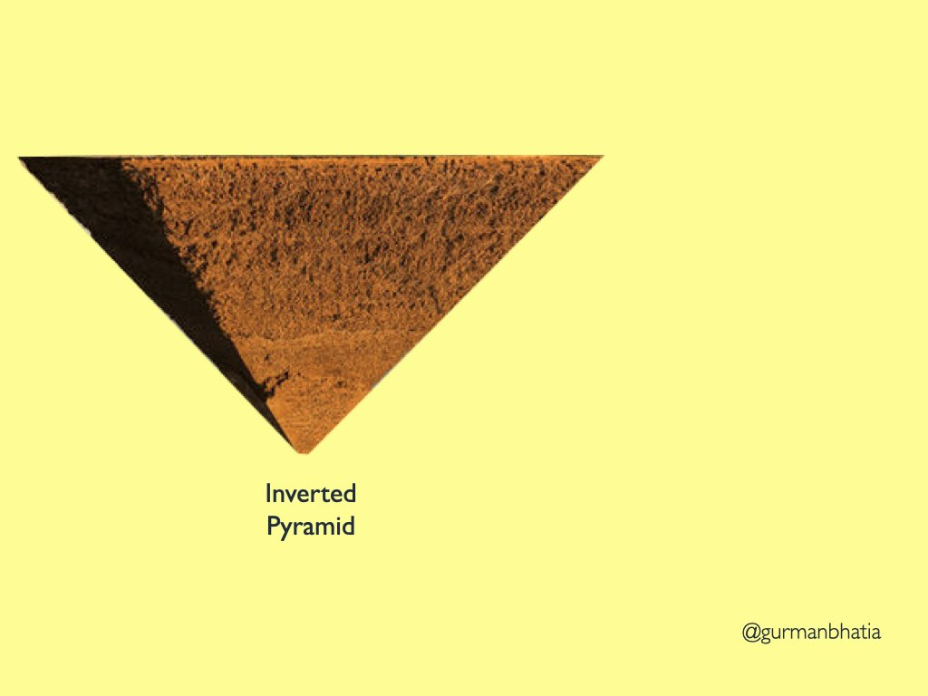 An inverted pyramid. Like an actual pyramid from Giza, but inverted.
